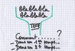 Comment faire une introduction pour un commentaire composé ... Comment faire une introduction pour un commentaire composé ?